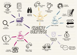 DAY 10: A day in the life of client service